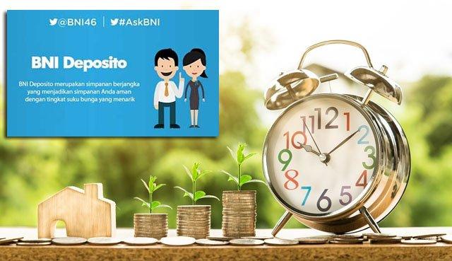 Tingkat Bunga Deposito BNI dan Uang yang Kamu Dapatkan