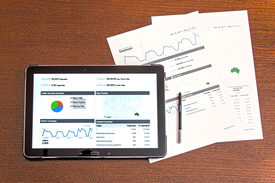 Cara Mudah Belajar Investasi Lewat Internet