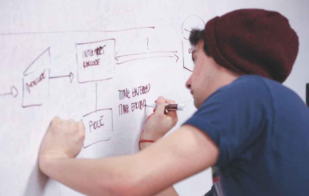 Fungsi Manajemen Pemasaran Bikin Omzet Bisnis Maksimal
