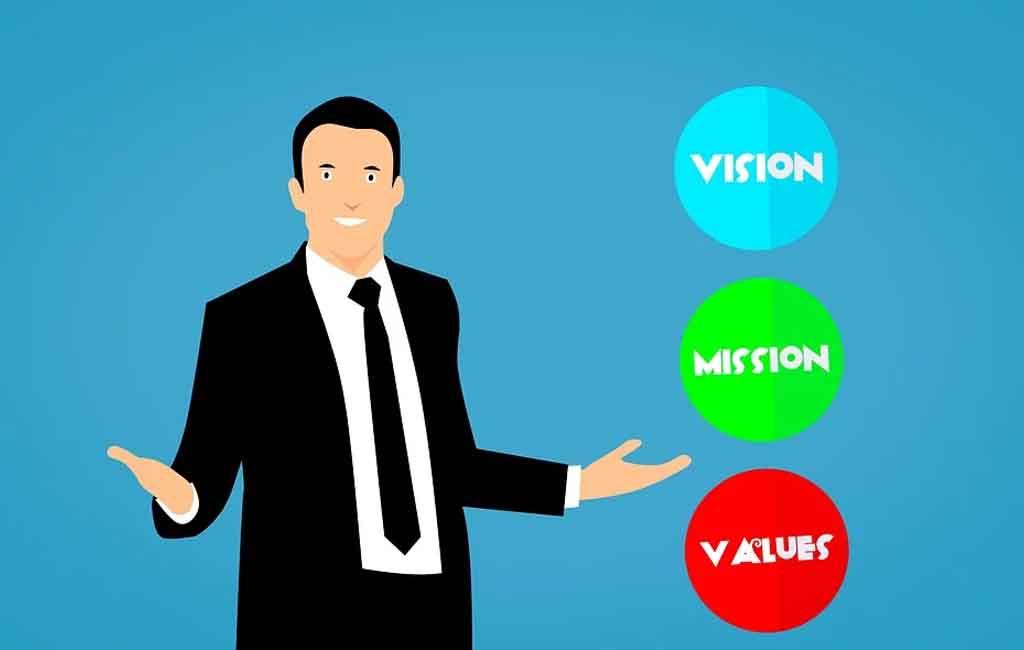 Pengertian Sosial dan Etika Bisnis Perusahaan