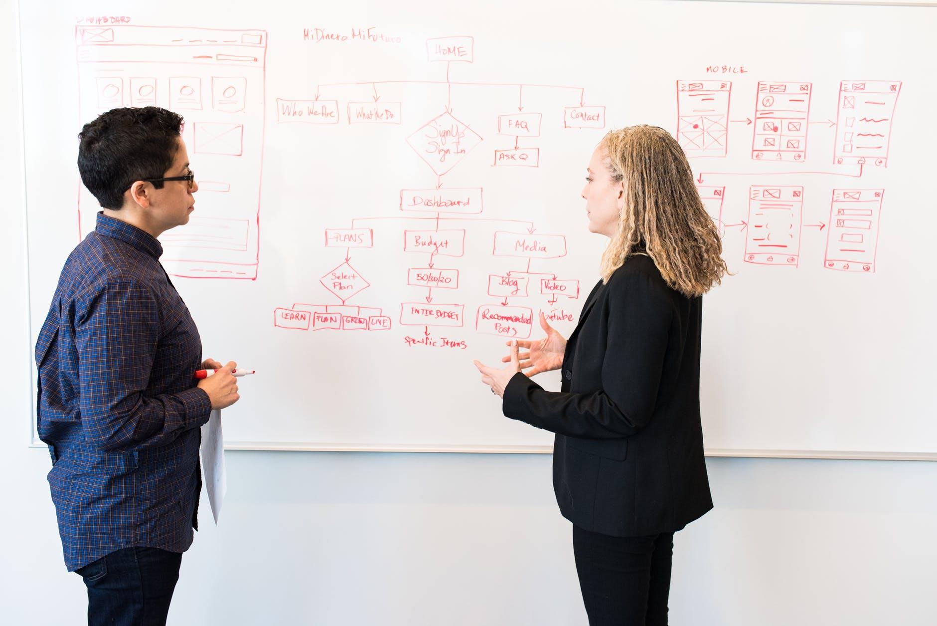 Bidang-Bidang Manajemen dan Prospek Pekerjaannya