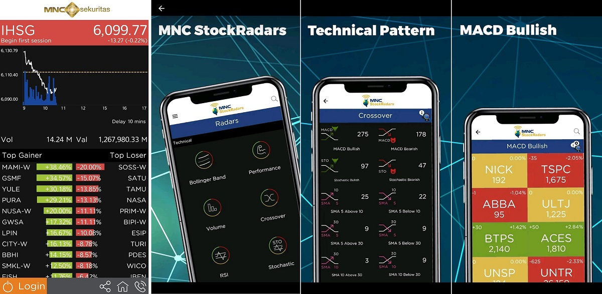 Perbandingan Aplikasi Stockbot & MNC Stock Radar Untuk Trading Saham