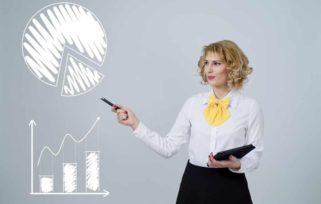 6 Jenis Investasi yang Dapat Dipercaya, Bisa Jadi Miliarder