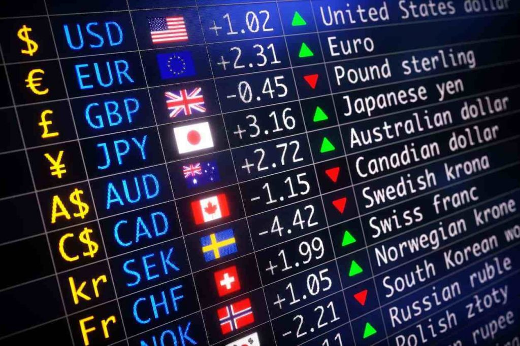 Perdagangan Forex (Foreign Exchange)