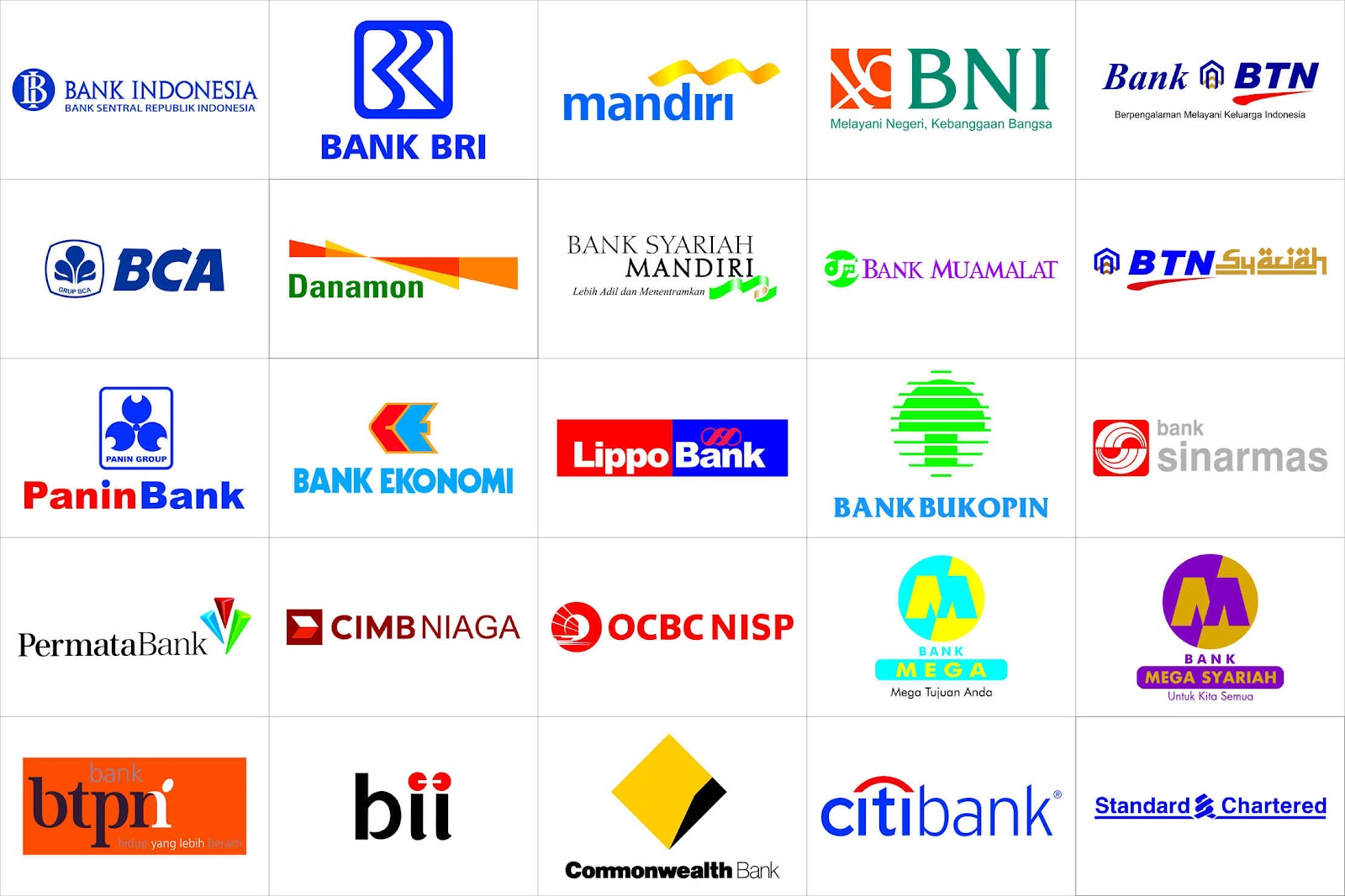rekening bank di Indonesia