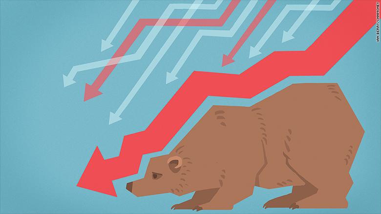 pasar bearish