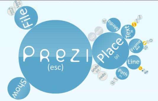 Presentasi Prezi: Buat Presentasi Lebih Menarik dan Menonjol