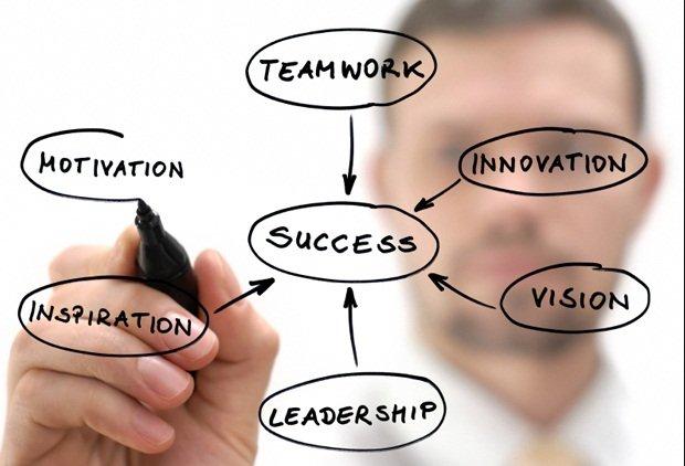 8 Tips Sukses dalam Karir dan Kehidupan, Yuk Jalanin!