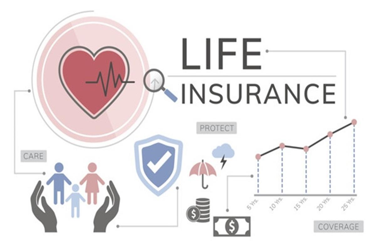 Ketahui Cara Memilih Asuransi Jiwa Terbaik Sesuai Kebutuhan
