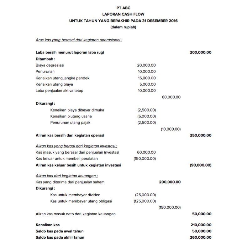 Waitangi tribunal report asset sales agreement