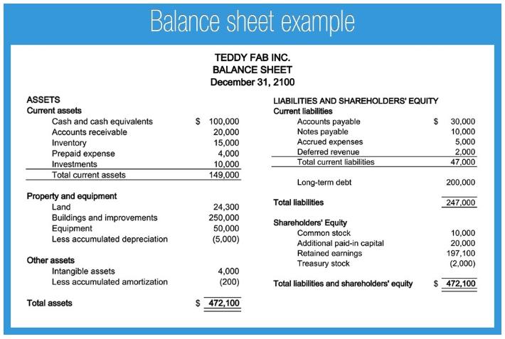 Balance Sheet (freshbooks.com)