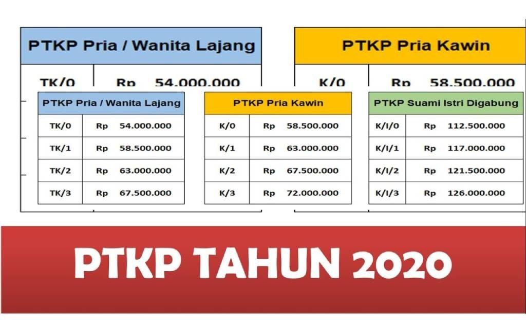 PTKP 2020