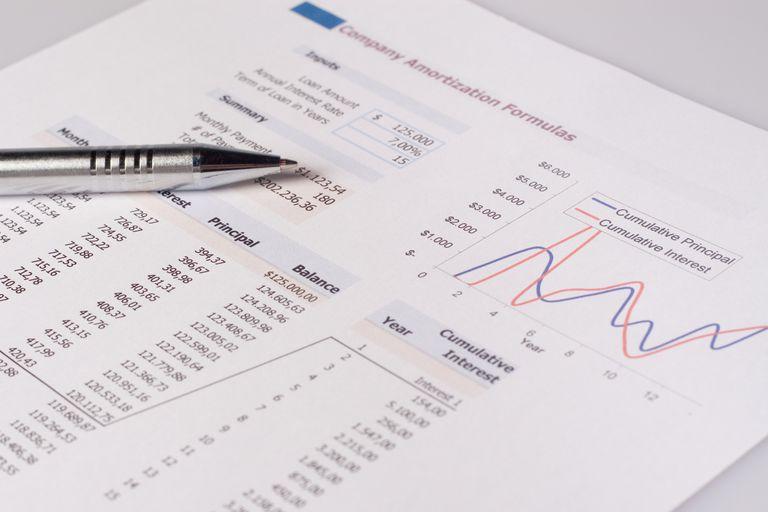 cara menghitung amortisasi pinjaman