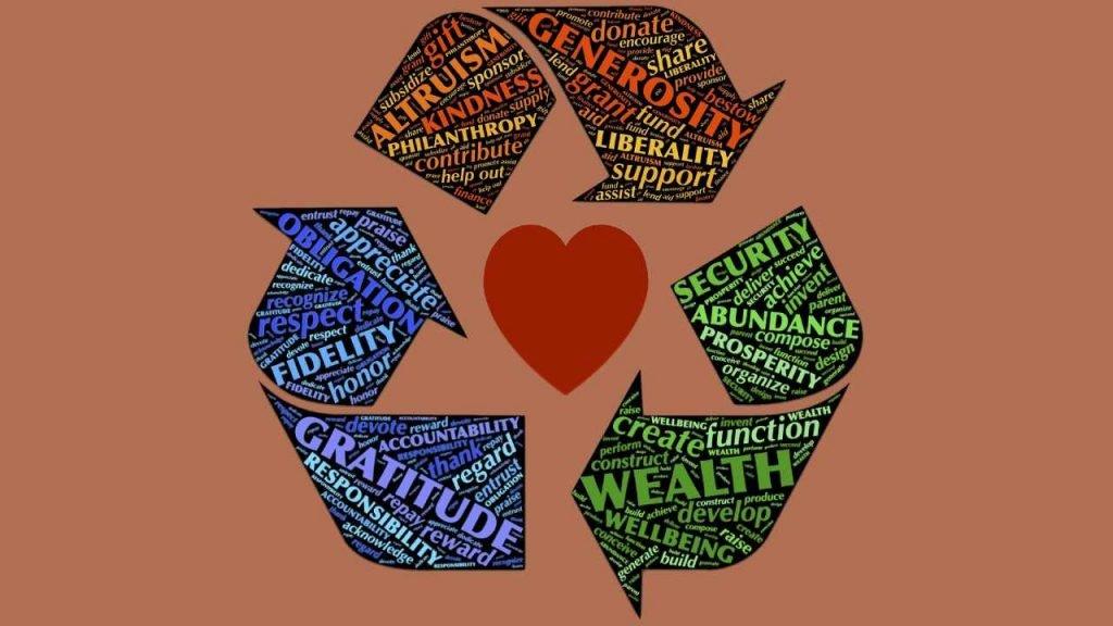 Filantropi Indonesia