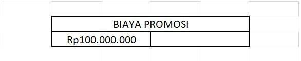 Biaya Promosi