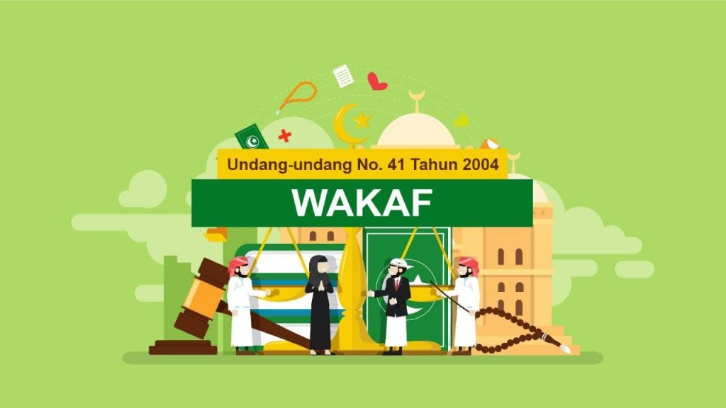 Syarat-Syarat Wakaf