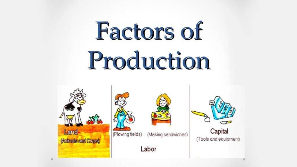 Faktor Produksi Asli